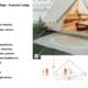 Nomad Glamping Village - 8 Person - (Price per person) - Tier 2