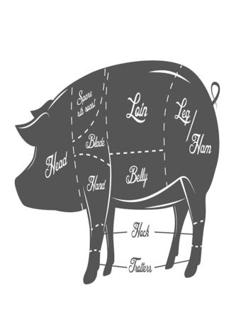 AZ Fine Swine Mangalista Pig Dinner