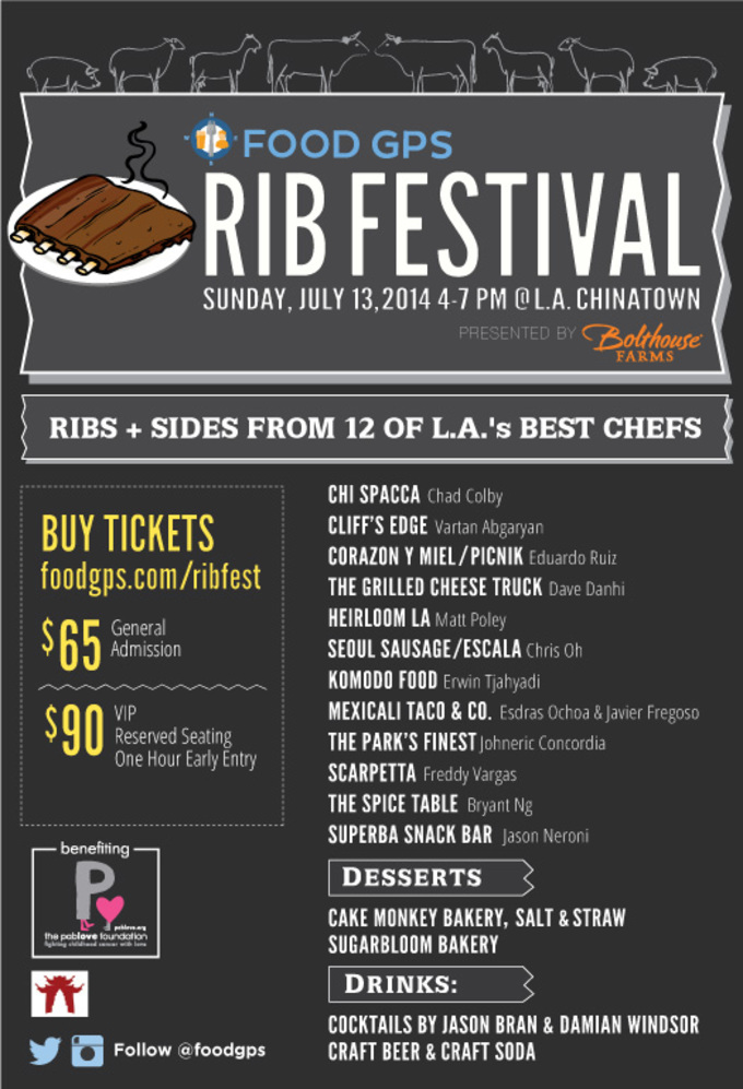 Food GPS Rib Festival